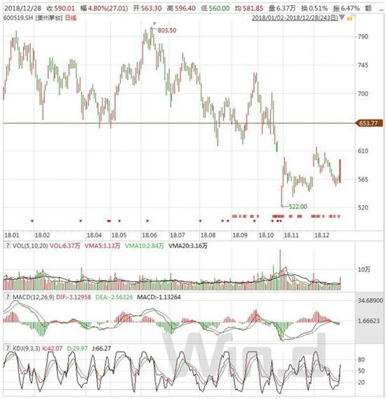 不过,股价下跌同时,海外资金仍赓续买入。