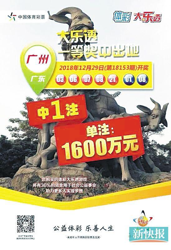 跨年夜 大乐透70.88亿奖池迎今年最后一期开奖
