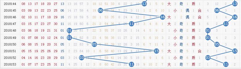 独家-清风双色球19001期专业定蓝蓝球06 07