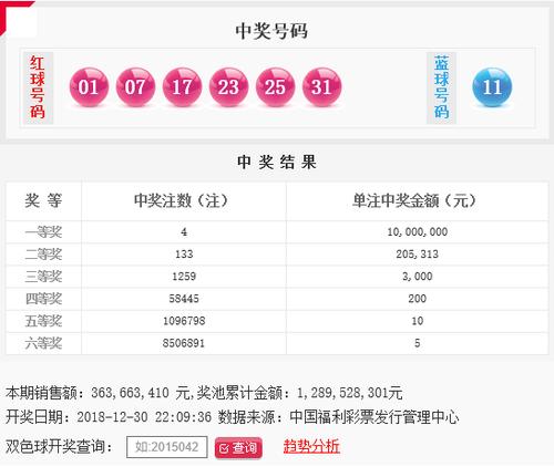 双色球153期头奖4注1000万 奖池12.89亿