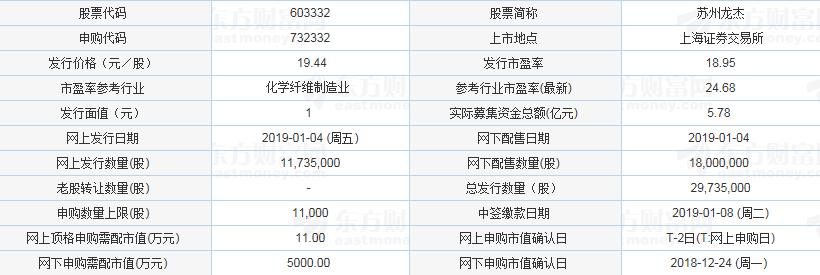 WeChat 圖片_20190104075430
