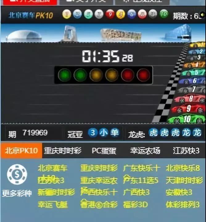 北京赛车PK10及其他彩种(作者供图)