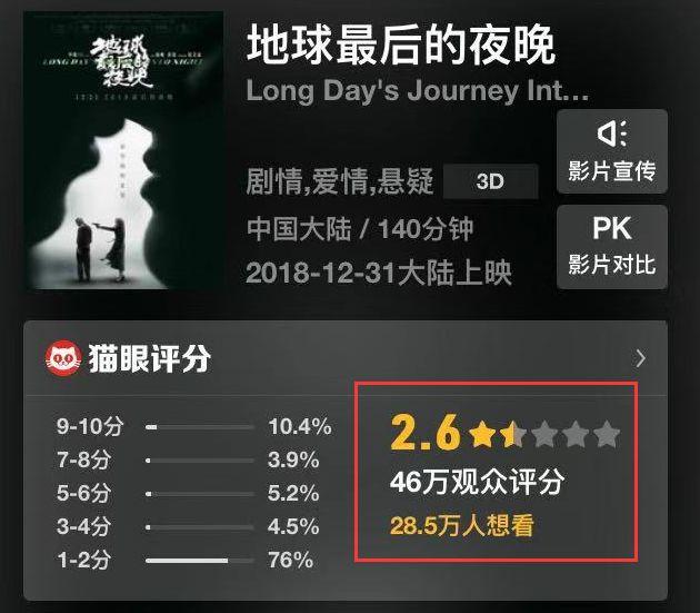 """一部文艺片引发的""""悲剧"""":华策影视3天蒸发20亿"""