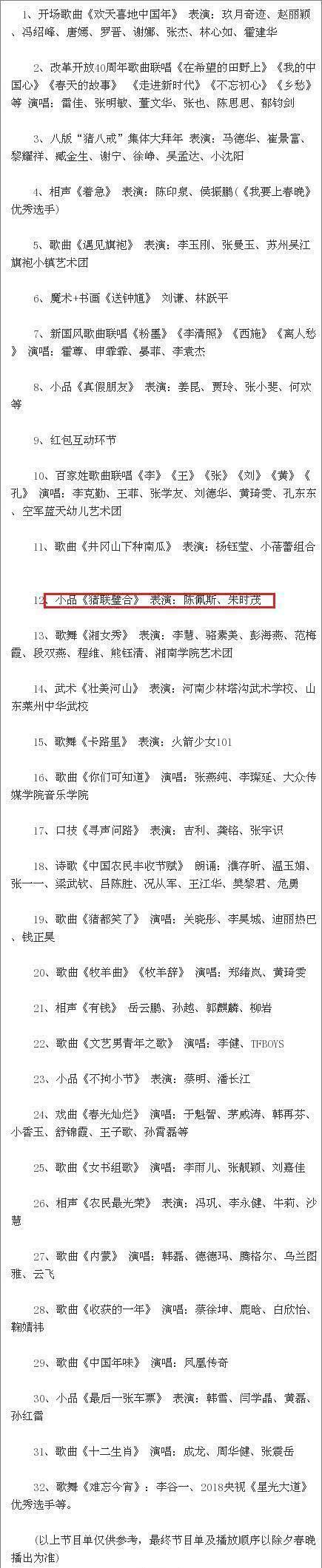 陈佩斯朱时茂回归央视春晚?知情人:节目单没定