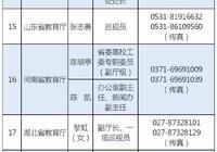 最新!各省教育部门新闻发言人名单和电话公布