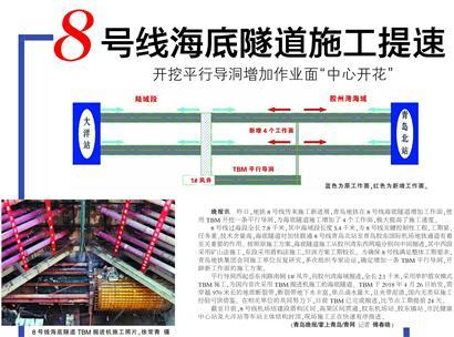 青岛8号线海底隧道施工提速 多站结构封顶