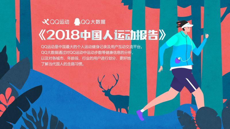 QQ大数据发布《2018中国人运动报告》:国人日均步数首次冲破6000步