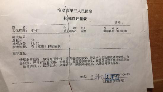 淮安市第三人民医院对王雪出具的抑郁自评表。    受访者供图