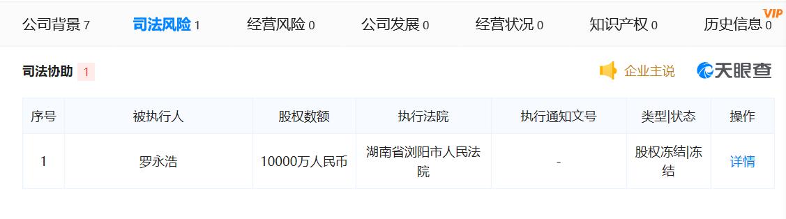 罗永浩和锤子科技的寒冬:半月内遭3次资产冻结