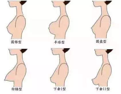被捧上天的聚拢内衣,忽悠了多少中国女人