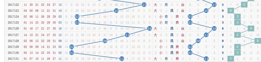 独家-[清风]双色球132期专业定蓝:蓝球04 09