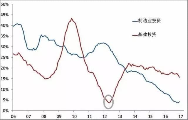 李迅雷:中国楼市泡沫有点像美国当年次贷膨胀?