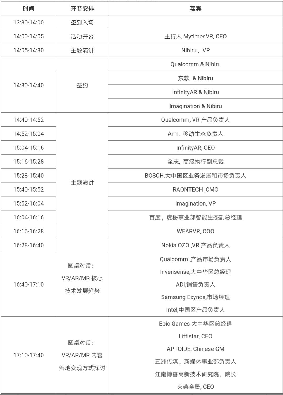 "Nibiru第二届""N+""VR/AR/MR技术高峰论坛9月6日开幕"