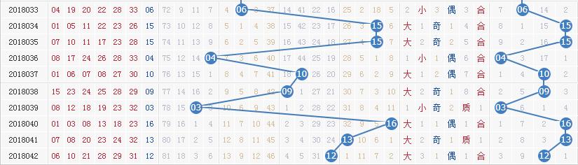 独家-[清风]双色球18043期专业定蓝:蓝球09 12
