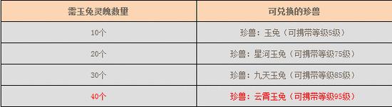 《新天龙八部》2017年9月28日全服更新维护公告