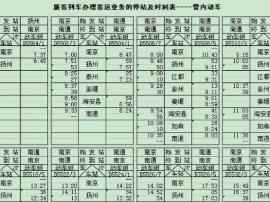 9月21日,宁启动车调图!13对的新时刻表都在这里!