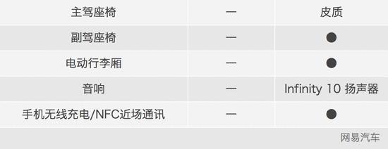 重点推荐2.0T01型Pro 领克01全系导购