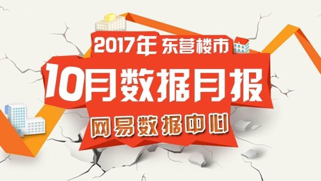 10月东营商品房期房成交2732套 库