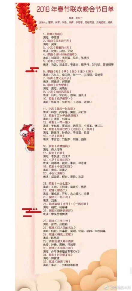网曝2018狗年春晚节目单 朱婷领衔柯洁孙杨拜年