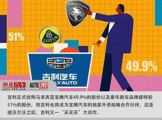 自媒体札记:技术不够资本来凑?说说中国车企的买手之路
