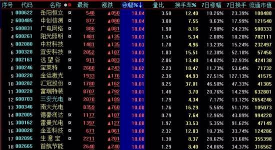 媒体称中国申办2034年世界杯 雷曼股份直拉涨停