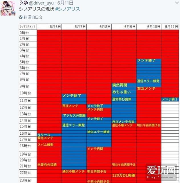 上线一周每天维护 《死之爱丽丝》日本畅销第二