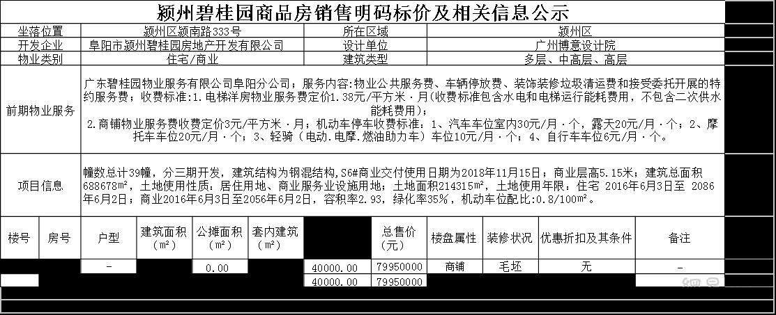 颍州碧桂园S6#商业备案1套 均价40000元/㎡