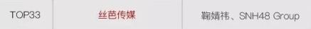 """在这个""""偶像元年""""我们还能打造出下一个""""TFBOYS""""和""""SNH48""""吗?"""