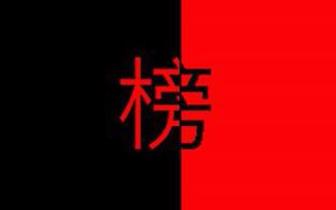 """黄冈首次推出出租车""""红黑榜""""96名驾驶员入黑榜"""