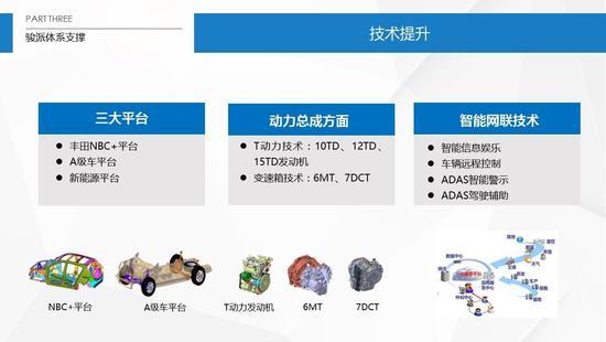 4年内将推10余款 天津一汽骏派新车计划