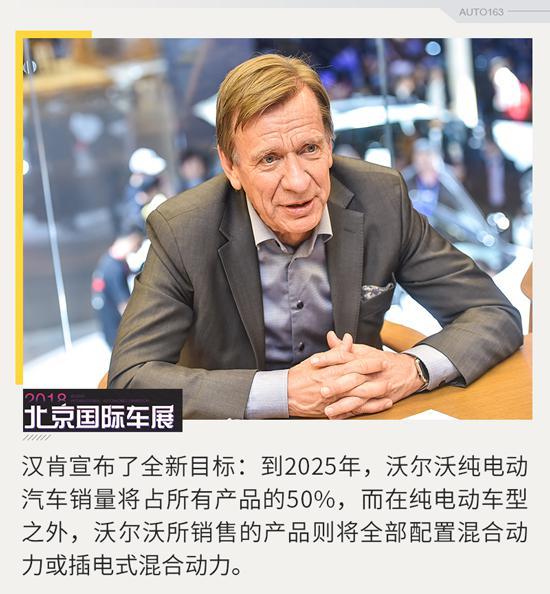 汉肯:沃尔沃2025年纯电动车销量占比将达50%