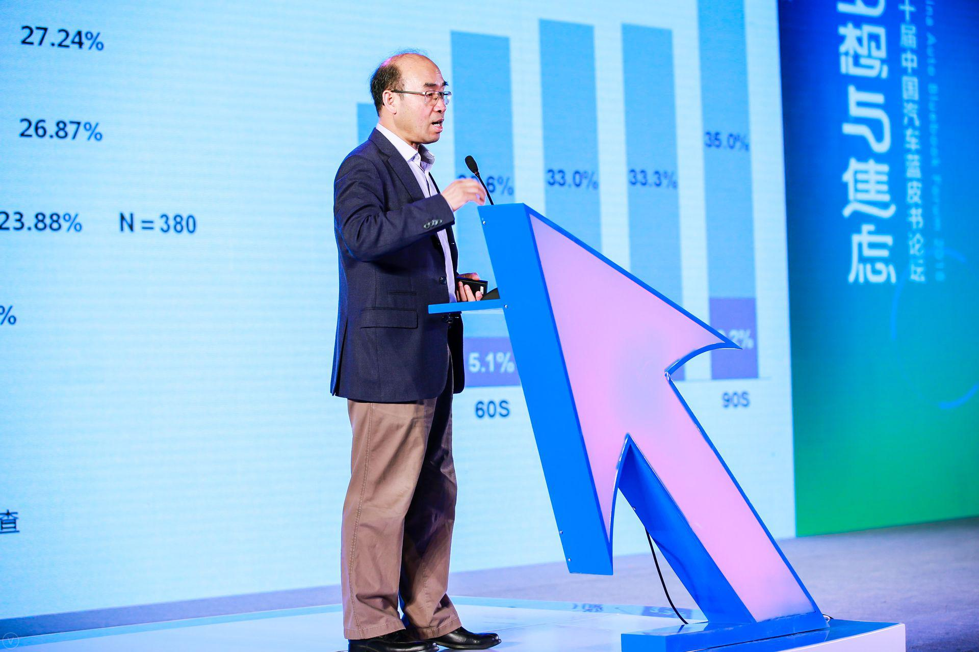 徐长明:未来中国汽车市场销售将达4200万辆规模