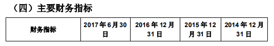横店影视主要财务数据一览