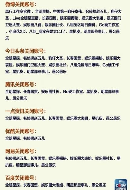 北京市网信办遏制追星炒作 一批违规账号被关闭