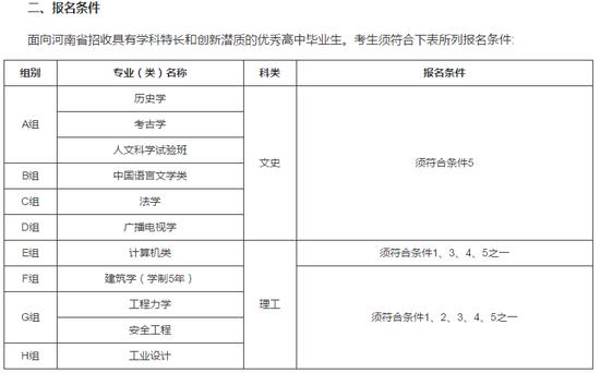 郑州大学2018年自主招生简章