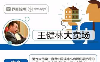 【图解】王健林大卖场