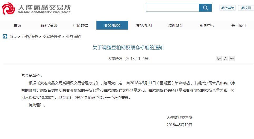 大商所发布调整豆粕期权限仓标准的关照