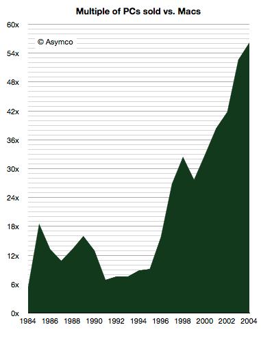 盖茨15年独占全球首富 却捐出98%财富