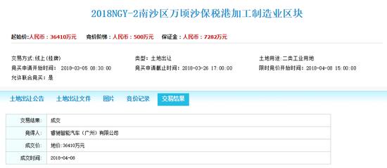 贾跃亭回国造车?网传:睿驰汽车3.6亿广州拿地