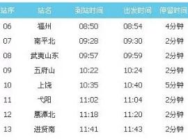 2046次列车真的开了 福州站将开行至郑州东