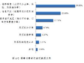 河南省消费者协会公布2017家用汽车消费者购车换车满意度情况