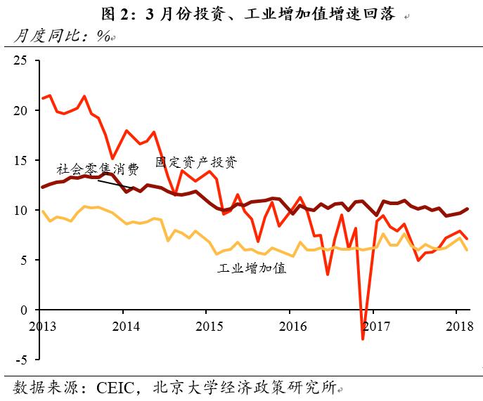 网易研究局|北大教授颜色:3月出口增速明显回落