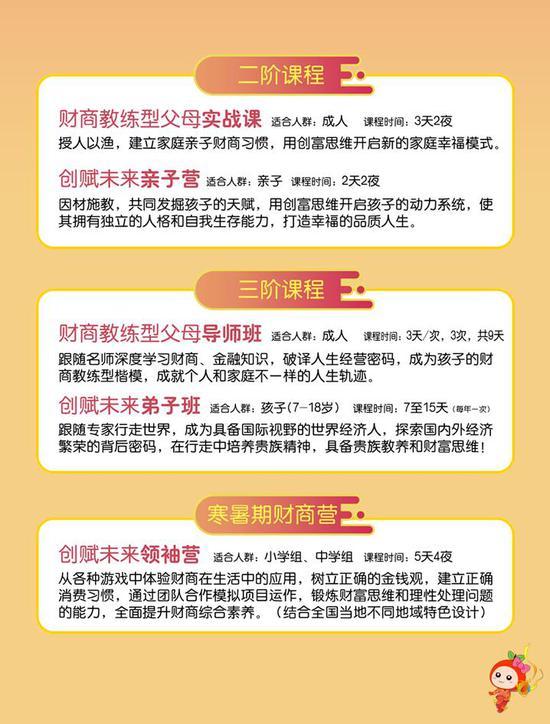"""誉融2018年全国""""压岁钱""""规划大赛"""