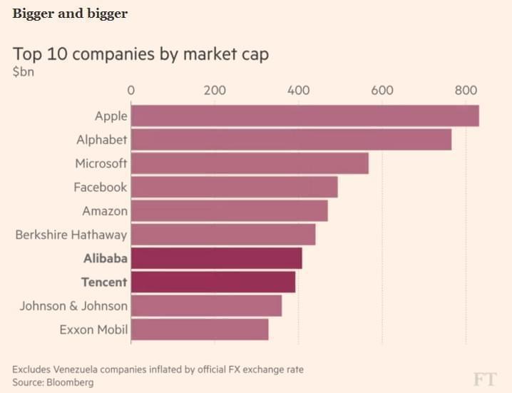 外媒解析中国互联网巨头:盈利也具有中国特色?