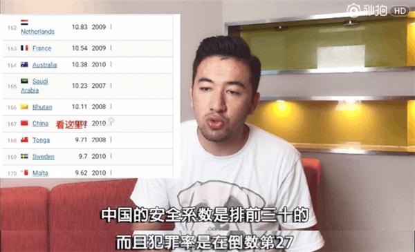 """在美留学生感叹中国安全:不用担心被枪""""嘣掉"""""""