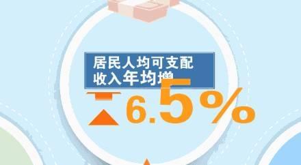 震惊!中国还有5575万人 年收入不足3000元