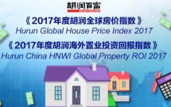 2017胡润全球房价指数发布