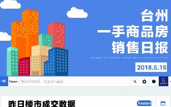 2018年5月16日台州市一手商品房成交257套