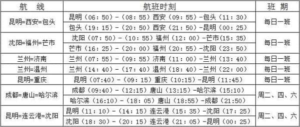 瑞丽航空冬春换季新开7条航线 票价最低110元