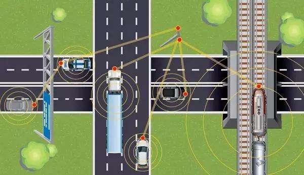 5月起施行 智能网联汽车道路测试管理试行规范发布